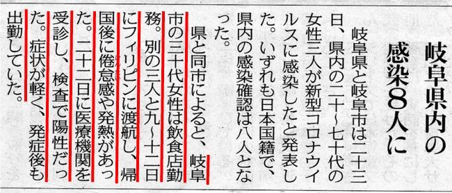 岐阜県内の新型コロナウィルス記事